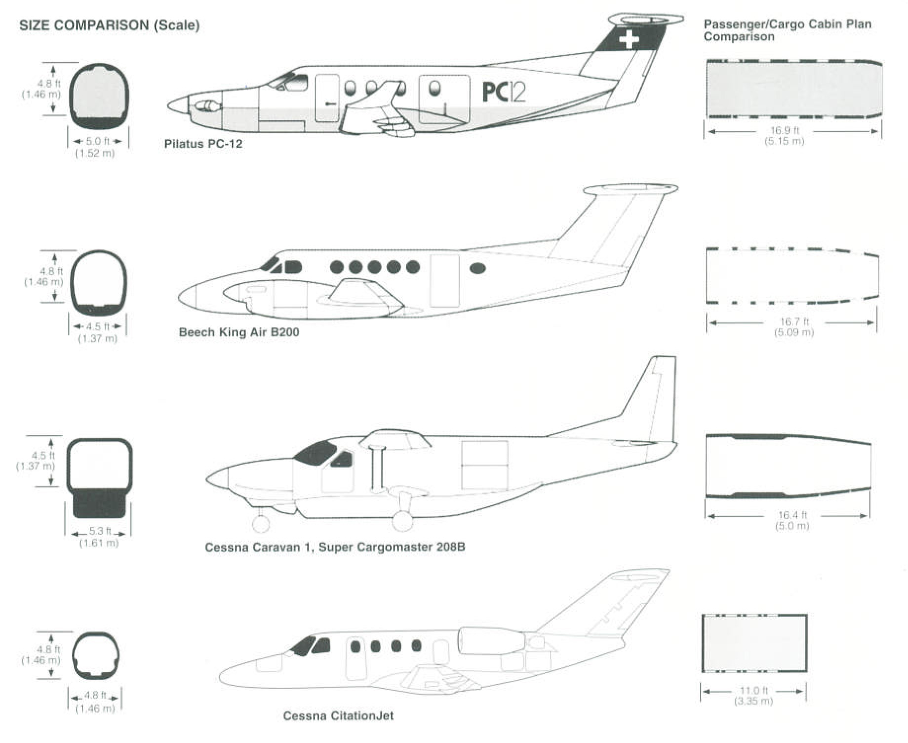 To compare the Pilatus PC-12 to other aircraft, click here.