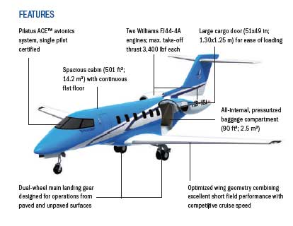 Pilatus PC-24 Features - Aircraft For Sale - Aircraft Sales - Western Aircraft